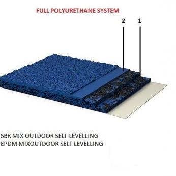 Полиуретановое покрытие