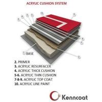 Акриловое покрытие Kenncoat cushion system 6-12 слоёв