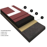 Акриловое покрытие Kenncoat acrylic roll system
