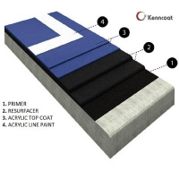 Акриловое покрытие Kenncoat standart system- 4 слоя